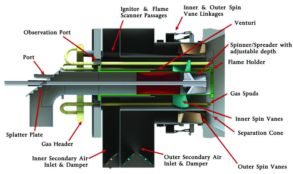 forney burner