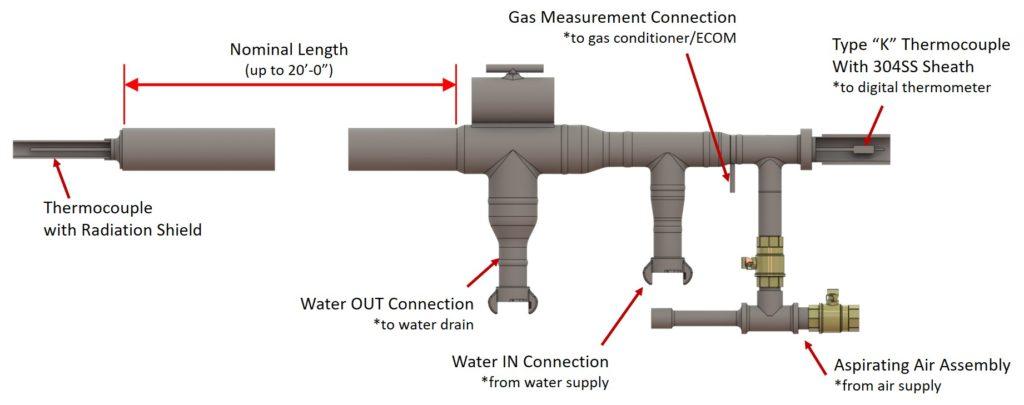 power plant testing equipment